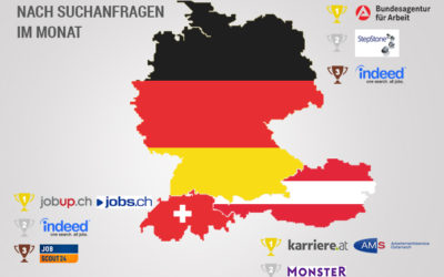 Top Jobbörsen in Deutschland und DACH-Region – ein Vergleich