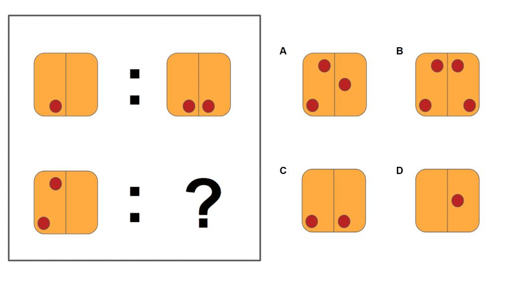 IQ Test Grafikanalogien